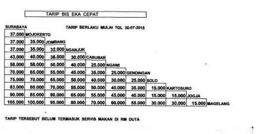 Jadwal Keberangkatan Bus Eka Mira Dan Harga Tiket 2019